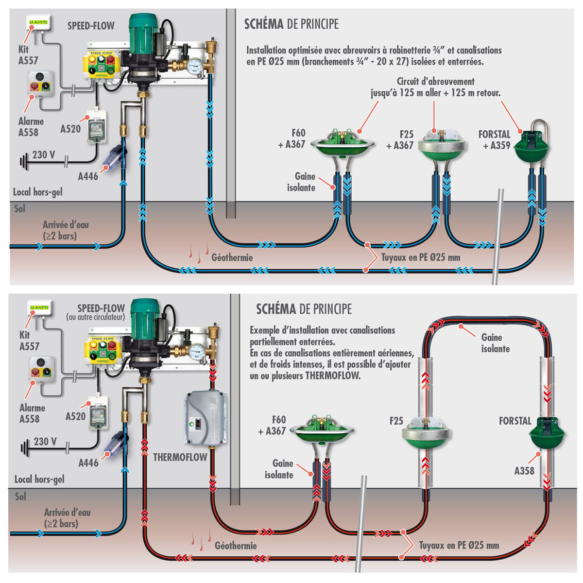 E pic6 759 moreover N Channel Jfet Schematic likewise E pic6 86 also Ferbach in addition Remplacer Tableau Electrique Triphase Vetuste. on elec circuits