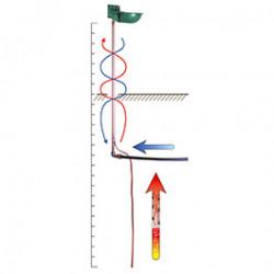 Sonde géothermique antigel pour Forstal à palette